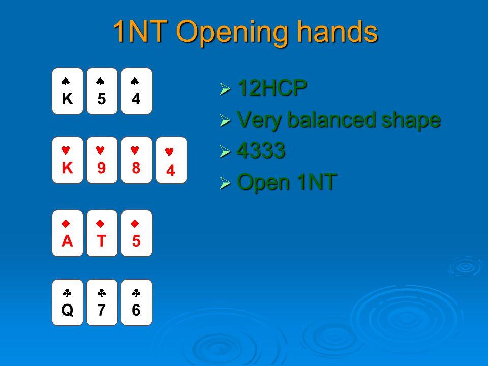 1NT Opening hands  12HCP  Very balanced shape  4333  Open 1NT QQ 77 66 AA TT 55 K 9 8 4 KK 55 44
