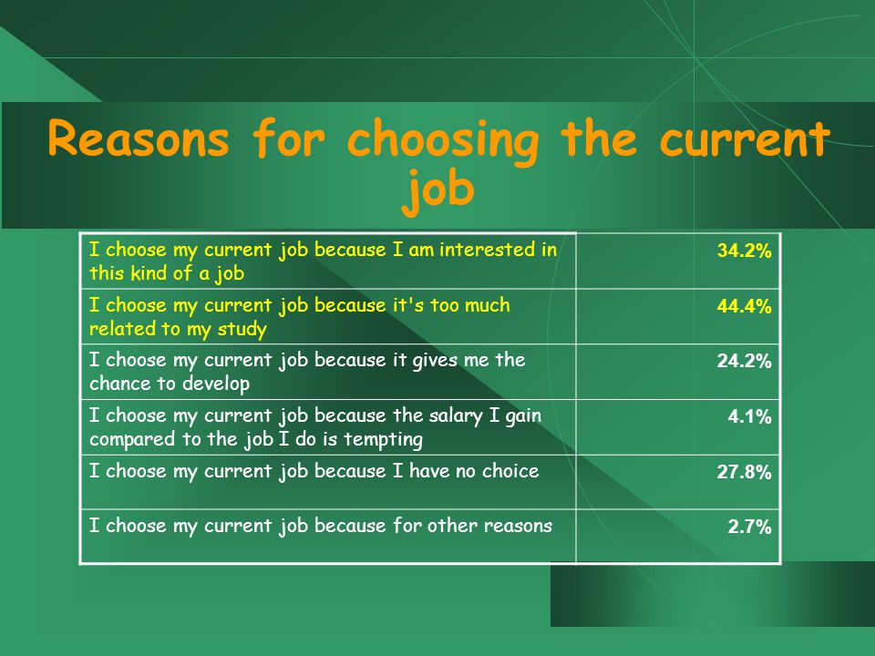 Reasons for choosing the current job I choose my current job because I am interested in this kind of a job 34.2% I choose my current job because it s too much related to my study 44.4% I choose my current job because it gives me the chance to develop 24.2% I choose my current job because the salary I gain compared to the job I do is tempting 4.1% I choose my current job because I have no choice 27.8% I choose my current job because for other reasons 2.7%