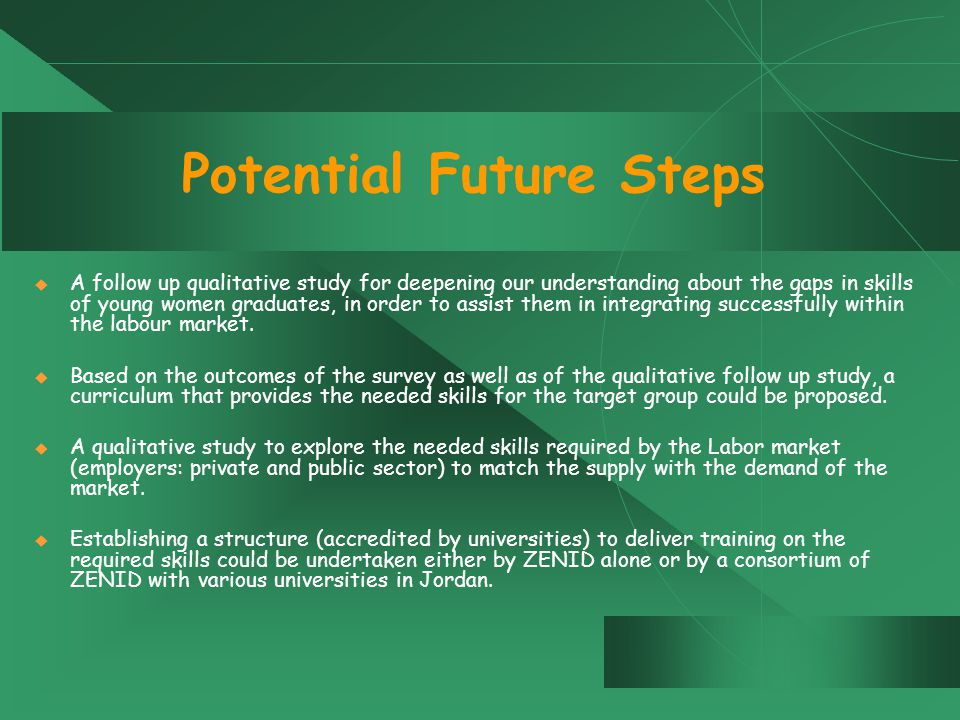 Potential Future Steps  A follow up qualitative study for deepening our understanding about the gaps in skills of young women graduates, in order to assist them in integrating successfully within the labour market.