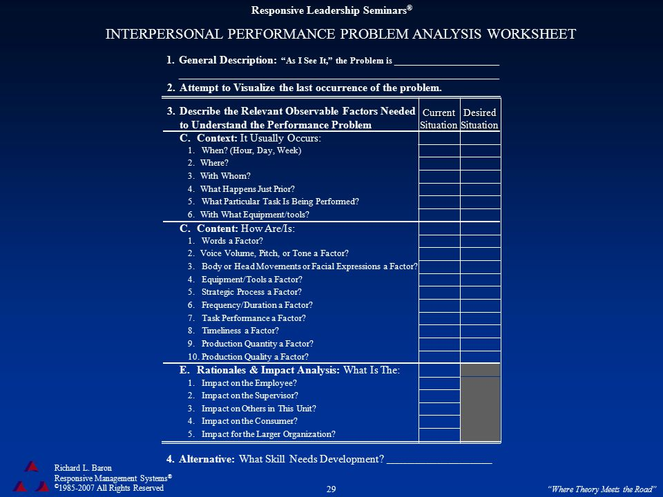 """Responsive Leadership Seminars ® Richard L. Baron Responsive Management Systems ® © 1985-2007 All Rights Reserved """"Where Theory Meets the Road"""" 29 INT"""