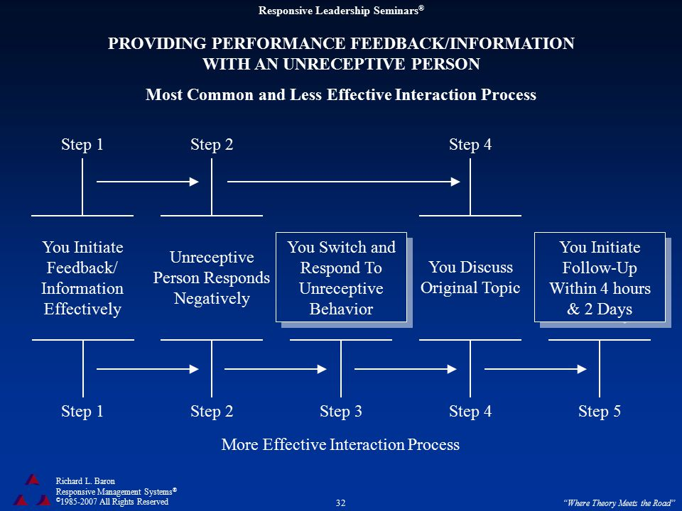 """Responsive Leadership Seminars ® Richard L. Baron Responsive Management Systems ® © 1985-2007 All Rights Reserved """"Where Theory Meets the Road"""" PROVID"""