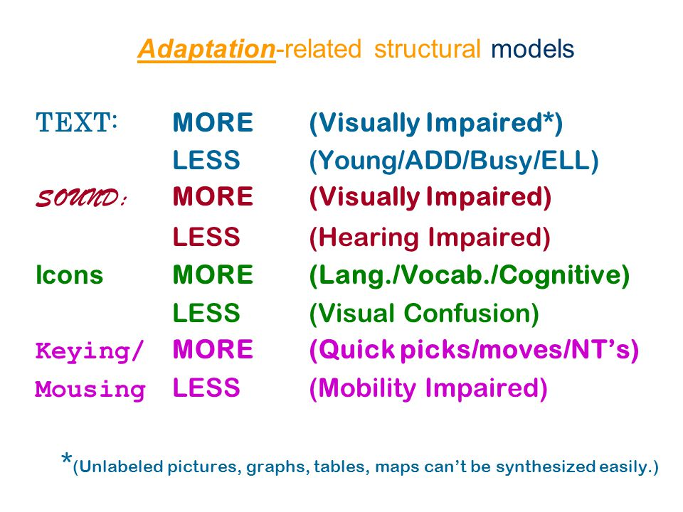 Adaptation-related structural models TEXT: MORE (Visually Impaired*) LESS (Young/ADD/Busy/ELL) SOUND: MORE(Visually Impaired) LESS(Hearing Impaired) Icons MORE(Lang./Vocab./Cognitive) LESS(Visual Confusion) Keying/ MORE(Quick picks/moves/NT's) Mousing LESS(Mobility Impaired) * (Unlabeled pictures, graphs, tables, maps can't be synthesized easily.)