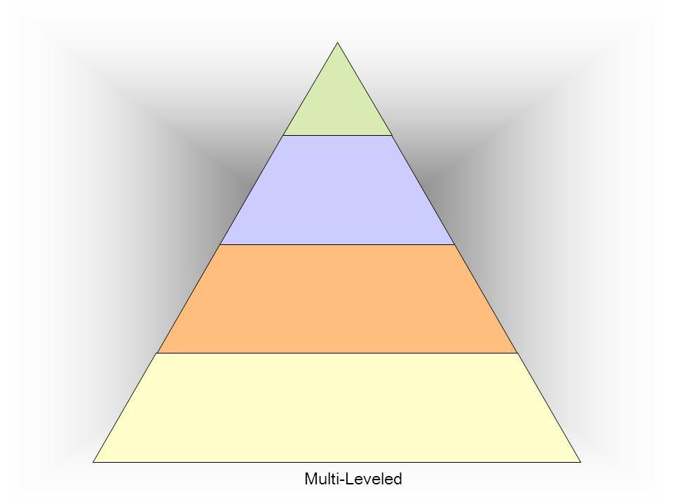 Multi-Leveled