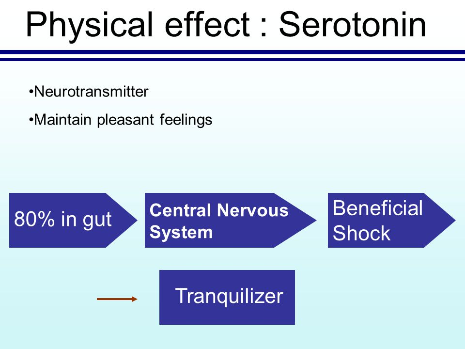 Physical effect : Serotonin Neurotransmitter Maintain pleasant feelings 80% in gut Central Nervous System Beneficial Shock Tranquilizer