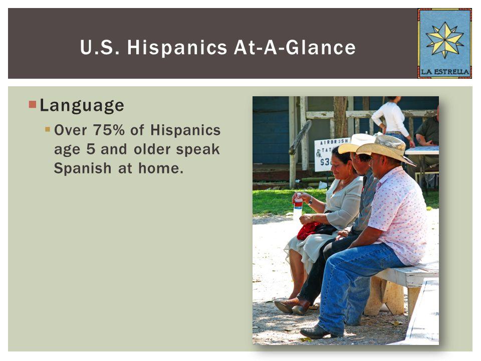  Language  Over 75% of Hispanics age 5 and older speak Spanish at home.