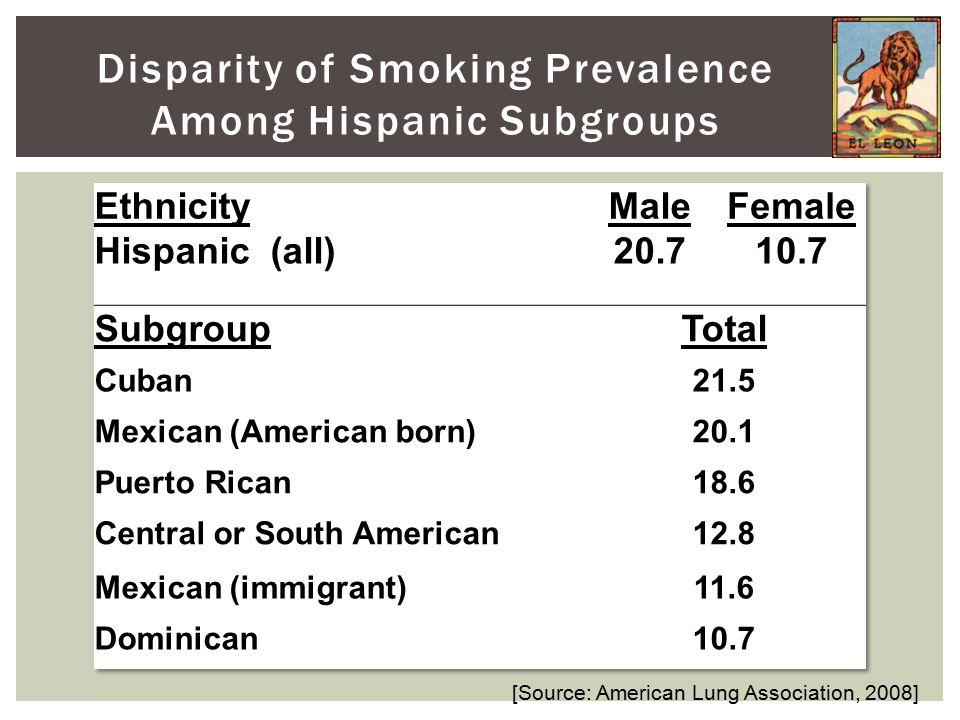 Disparity of Smoking Prevalence Among Hispanic Subgroups [Source: American Lung Association, 2008]