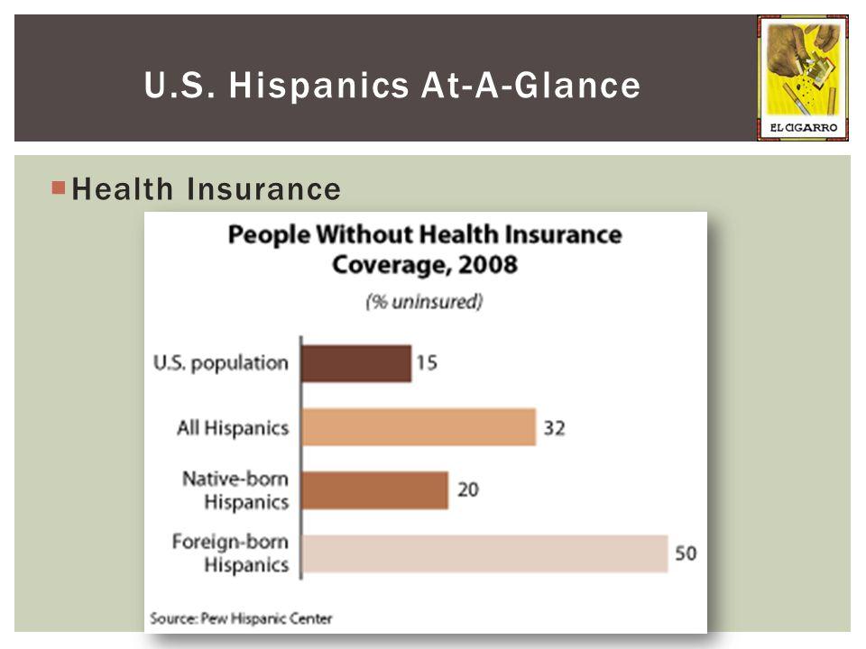  Health Insurance U.S. Hispanics At-A-Glance