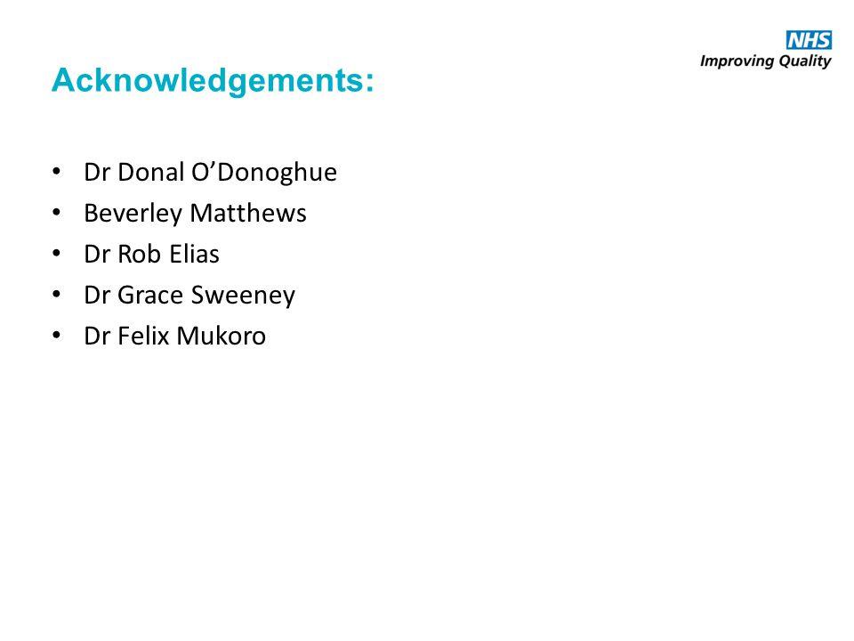 Acknowledgements: Dr Donal O'Donoghue Beverley Matthews Dr Rob Elias Dr Grace Sweeney Dr Felix Mukoro
