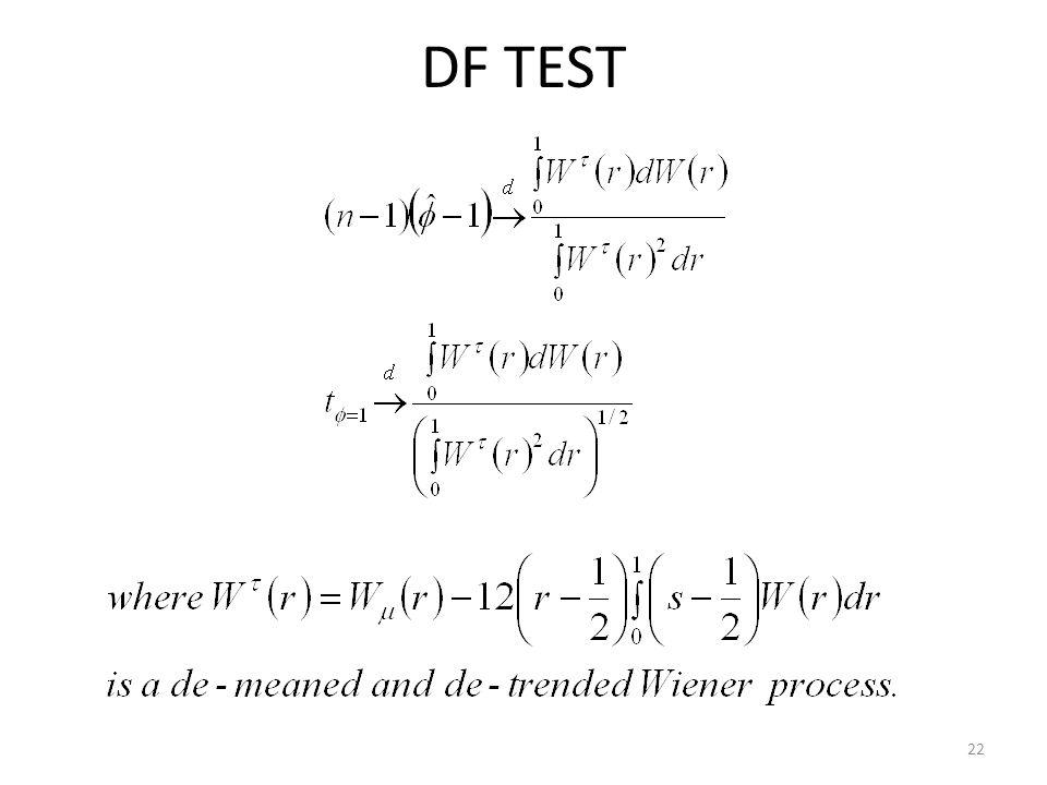 DF TEST 22