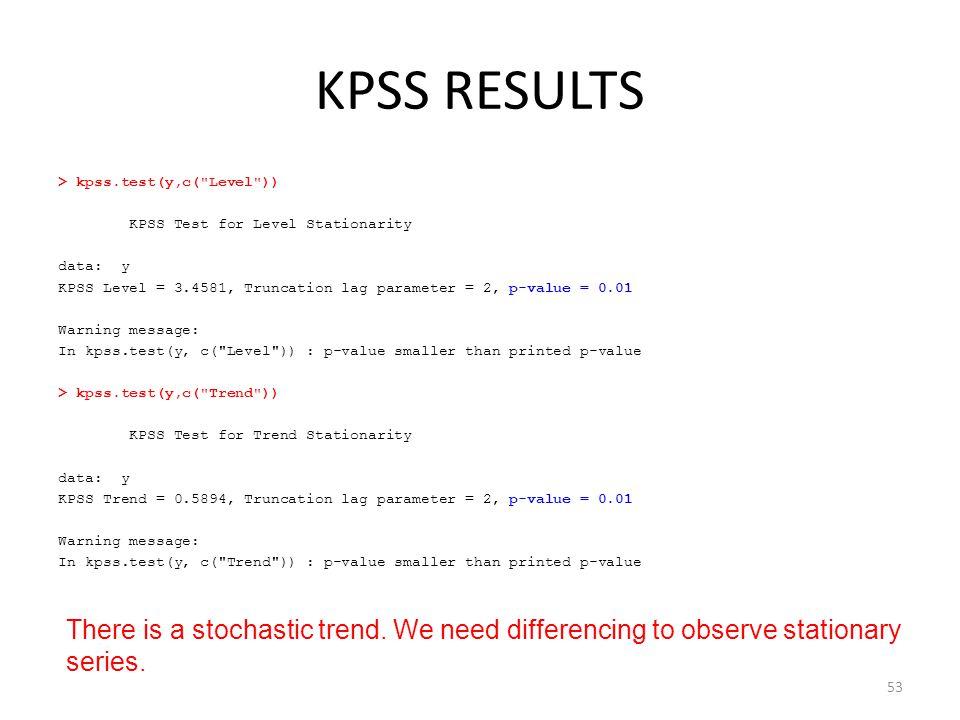 KPSS RESULTS > kpss.test(y,c(