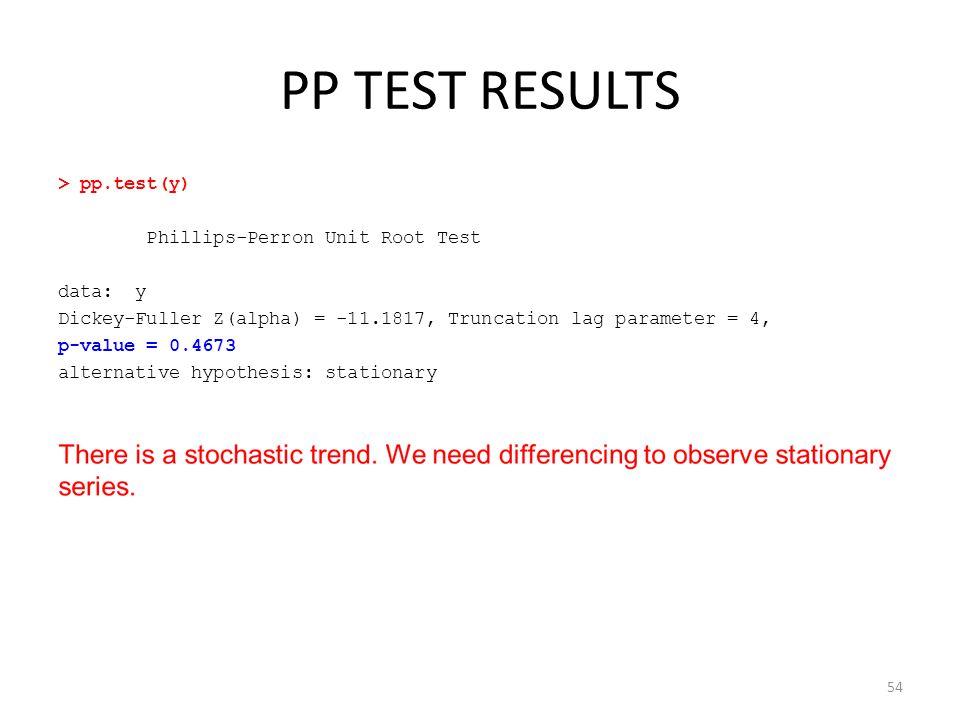PP TEST RESULTS > pp.test(y) Phillips-Perron Unit Root Test data: y Dickey-Fuller Z(alpha) = -11.1817, Truncation lag parameter = 4, p-value = 0.4673