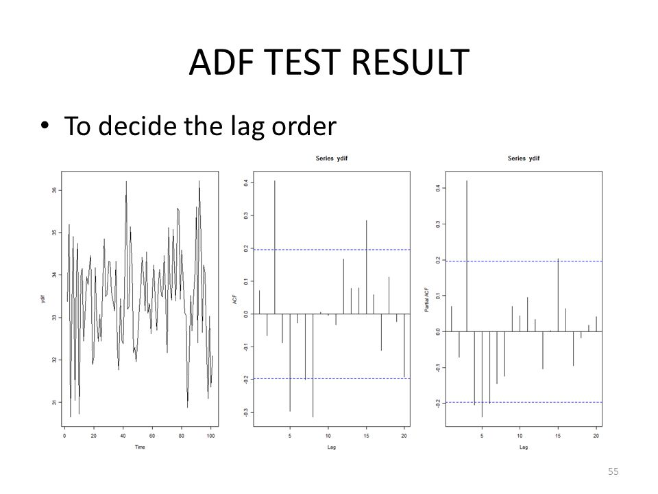 ADF TEST RESULT To decide the lag order 55