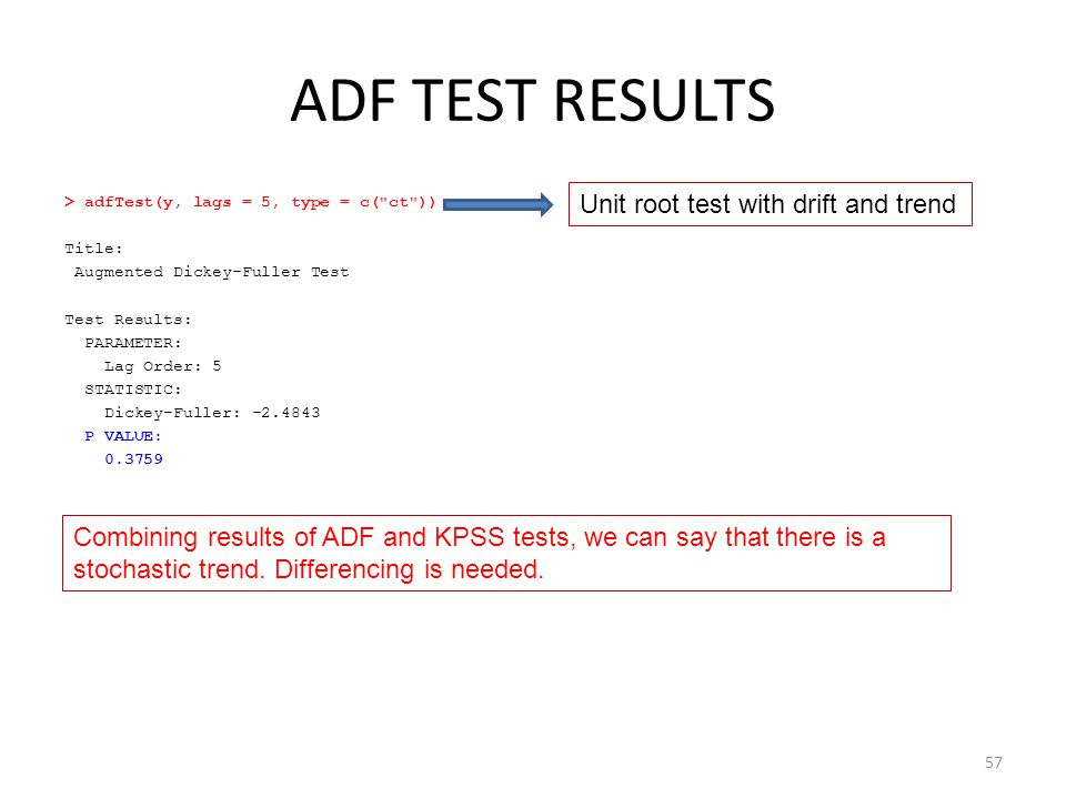 ADF TEST RESULTS > adfTest(y, lags = 5, type = c(