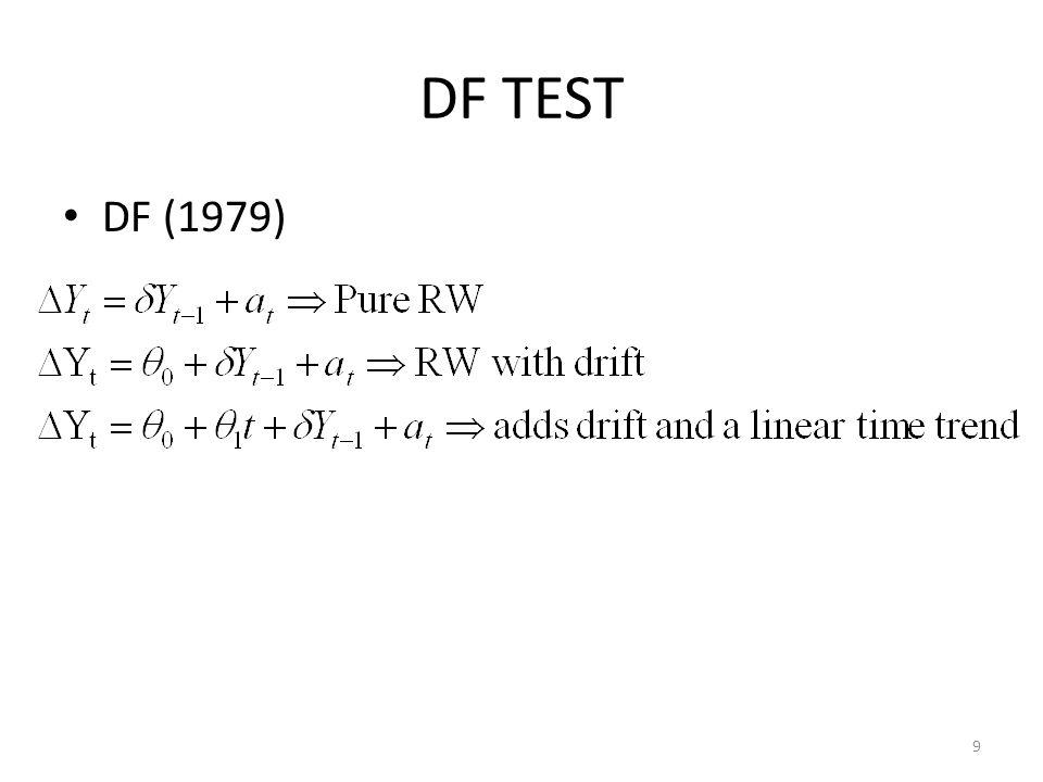 DF TEST DF (1979) 9