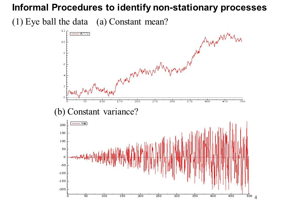 4 Informal Procedures to identify non-stationary processes (1) Eye ball the data (a) Constant mean? (b) Constant variance?