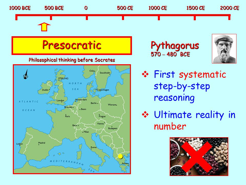 1000 BCE 500 BCE 0 500 CE 1000 CE 1500 CE 2000 CE Presocratic Pythagorus 570 – 480 BCE  First systematic step-by-step reasoning  Ultimate reality in number Philosophical thinking before Socrates 