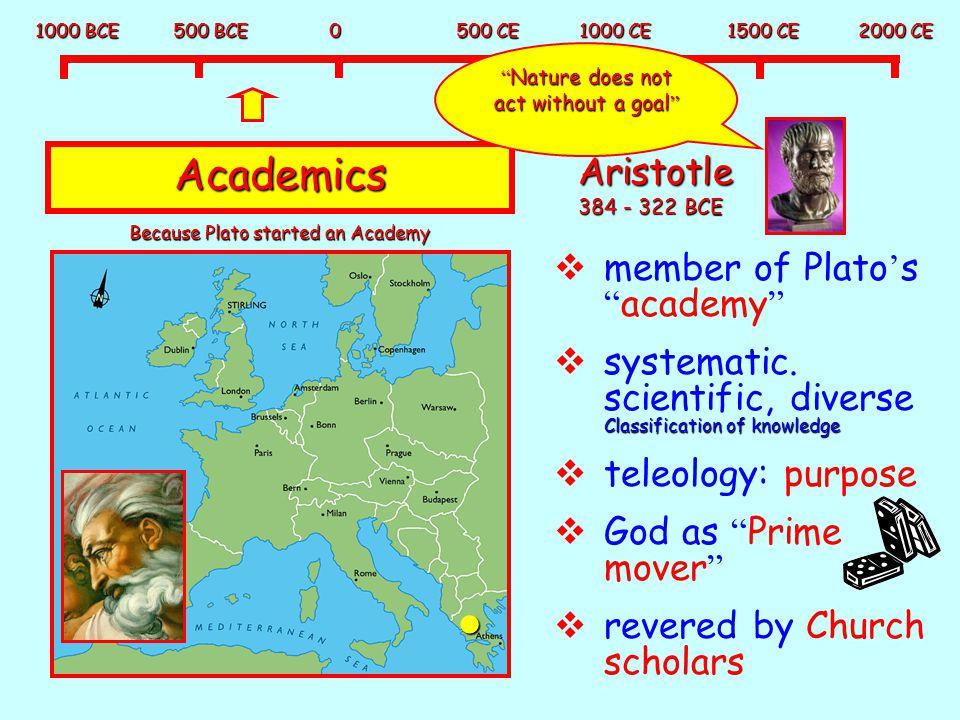 """1000 BCE 500 BCE 0 500 CE 1000 CE 1500 CE 2000 CE Academics Aristotle 384 - 322 BCE  member of Plato ' s """" academy """" Classification of knowledge  sy"""
