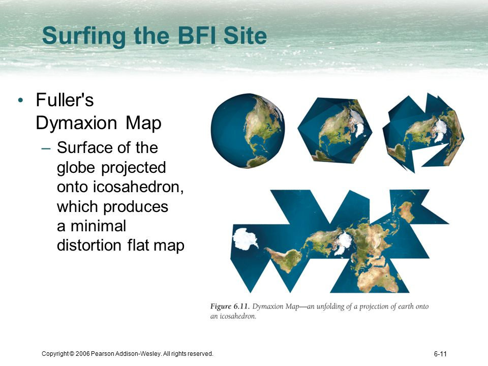 Copyright © 2006 Pearson Addison-Wesley. All rights reserved. 6-11 Surfing the BFI Site Fuller's Dymaxion Map –Surface of the globe projected onto ico