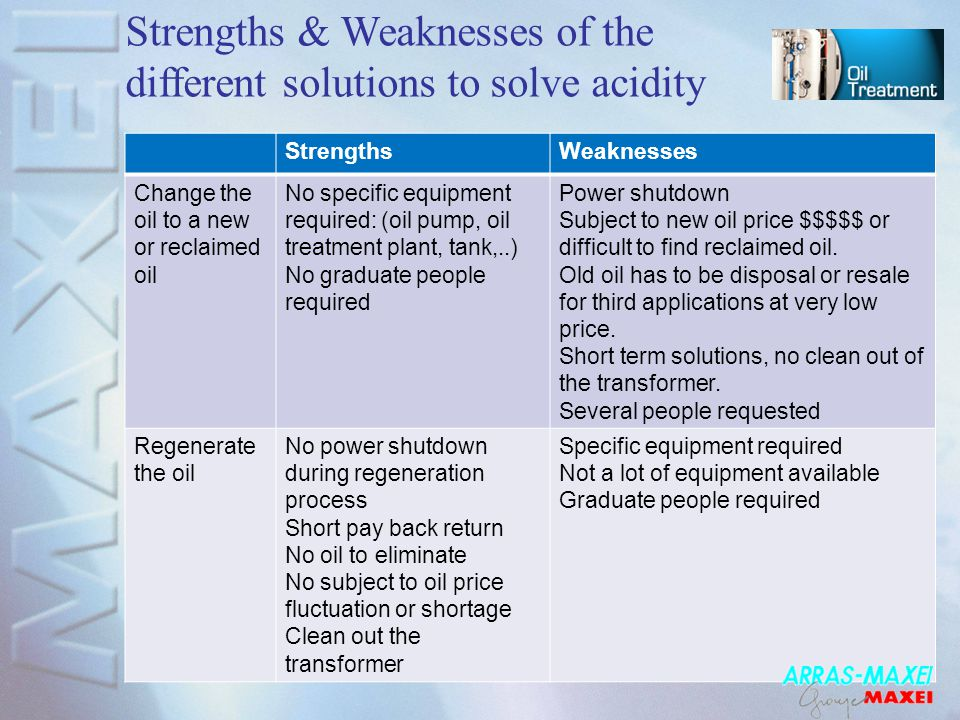Strengths & Weaknesses of the different solutions to solve acidity StrengthsWeaknesses Change the oil to a new or reclaimed oil No specific equipment