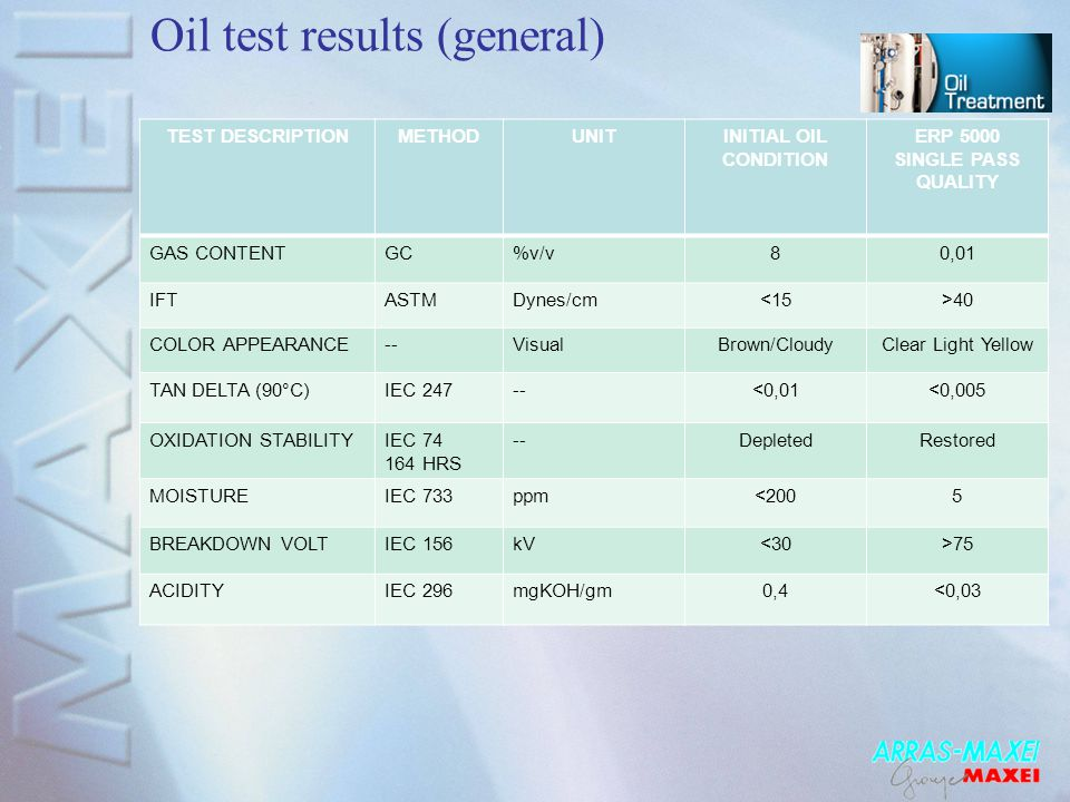 Oil test results (general) TEST DESCRIPTIONMETHODUNITINITIAL OIL CONDITION ERP 5000 SINGLE PASS QUALITY GAS CONTENTGC%v/v80,01 IFTASTMDynes/cm<15>40 C