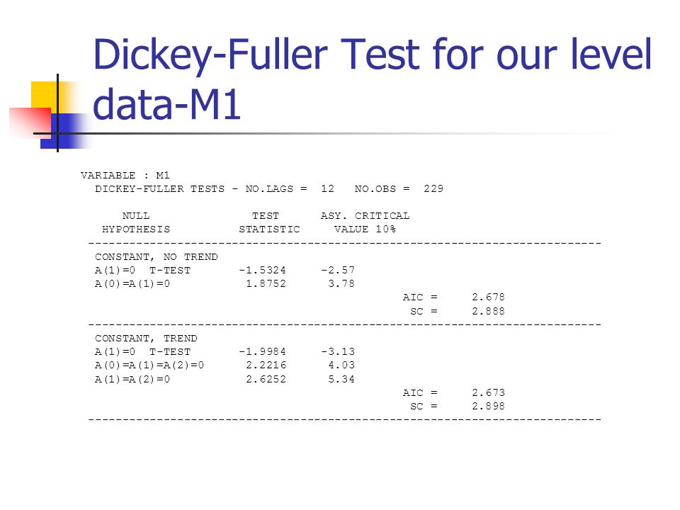 Dickey-Fuller Test for our level data-PPI |_coint ppiaco m1 employ...NOTE..SAMPLE RANGE SET TO: 1, 242...NOTE..TEST LAG ORDER AUTOMATICALLY SET TOTAL
