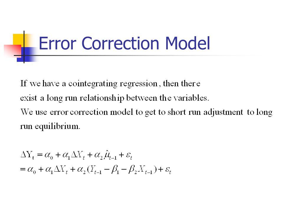 Cointegrating regression: PPI and M1 OINTEGRATING REGRESSION - CONSTANT, NO TREND NO.OBS = 242 REGRESSAND : PPIACO R-SQUARE = 0.8882 DURBIN-WATSON = 0