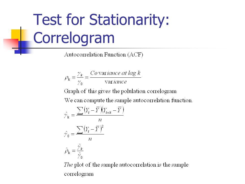 Test for Stationarity: Correlogram
