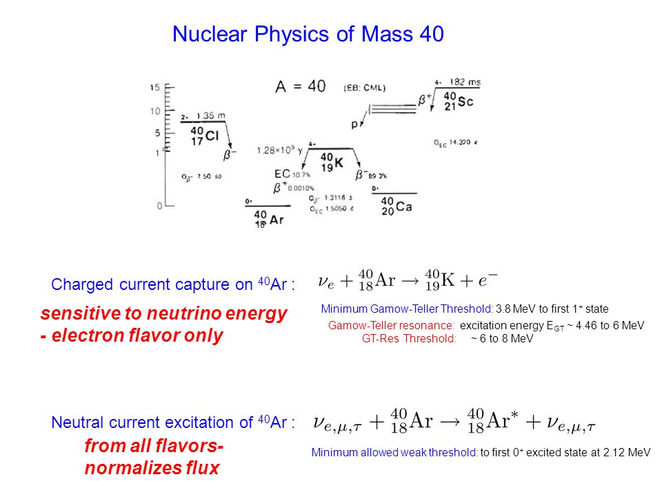 Nuclear Physics of Mass 40 18 Charged current capture on 40 Ar : Minimum Gamow-Teller Threshold: 3.8 MeV to first 1 + state Gamow-Teller resonance: excitation energy E GT ~ 4.46 to 6 MeV GT-Res Threshold: ~ 6 to 8 MeV Neutral current excitation of 40 Ar : Minimum allowed weak threshold: to first 0 + excited state at 2.12 MeV sensitive to neutrino energy - electron flavor only from all flavors- normalizes flux