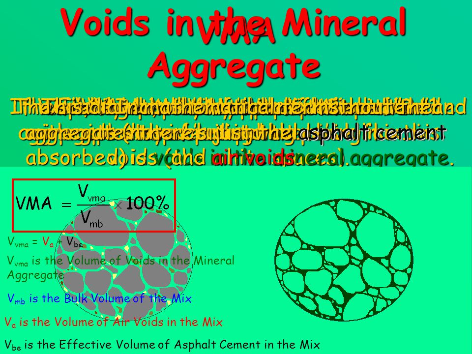 VMA and Dense Graded Aggregate Once the mix has been compacted to its densest state then there's nowhere for particles to go when subjected to traffic.