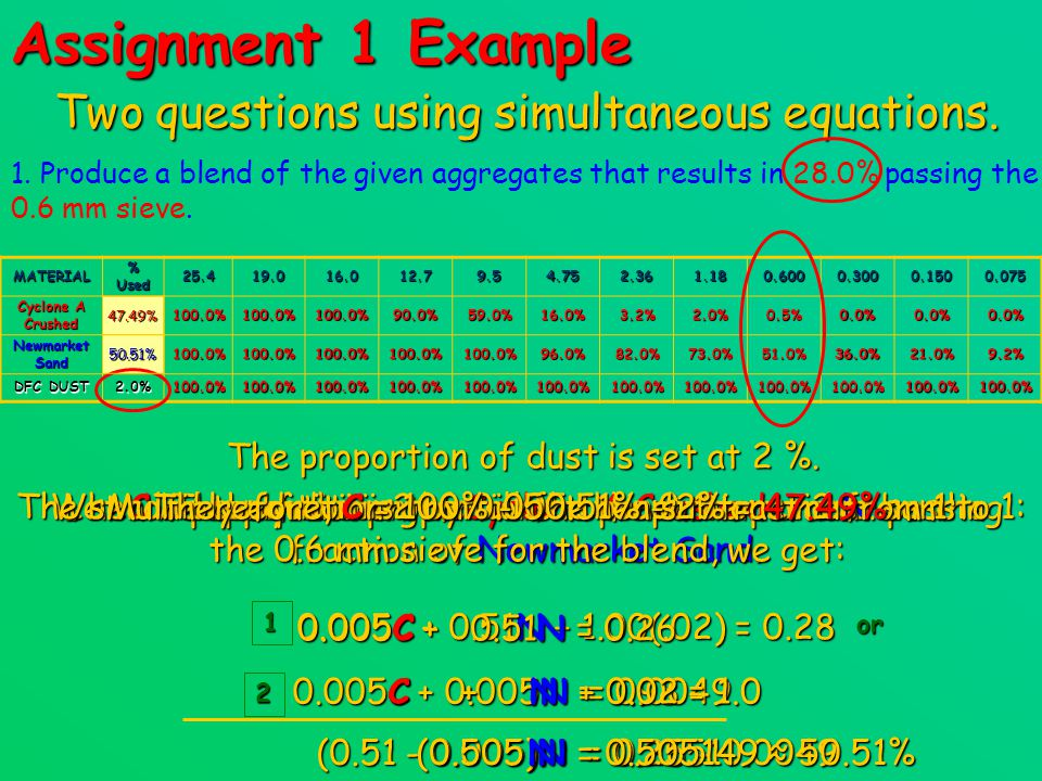 Assignment 1 Example Two questions using simultaneous equations.