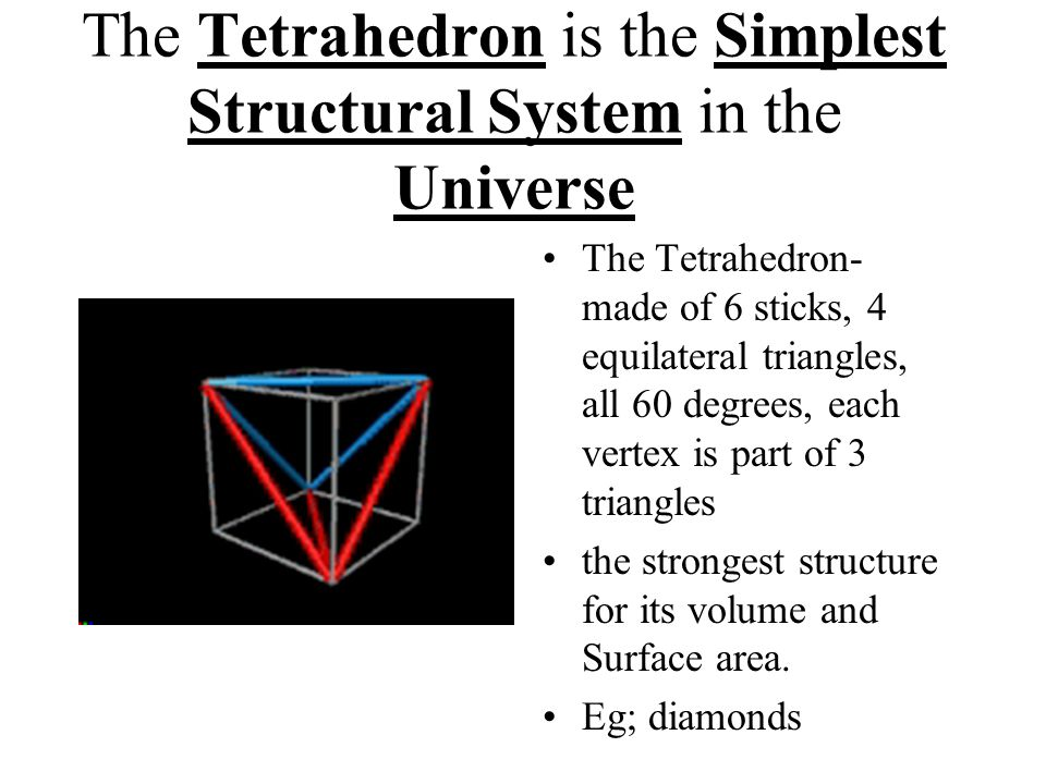 The Tetrahedron is the Simplest Structural System in the Universe The Tetrahedron- made of 6 sticks, 4 equilateral triangles, all 60 degrees, each vertex is part of 3 triangles the strongest structure for its volume and Surface area.