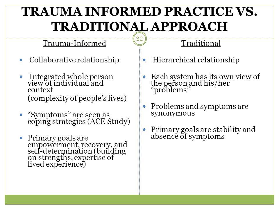 TRAUMA INFORMED PRACTICE VS.