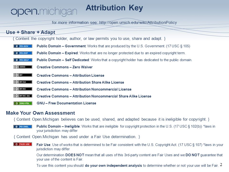 Attribution Key for more information see: http://open.umich.edu/wiki/AttributionPolicy Use + Share + Adapt Make Your Own Assessment Creative Commons –