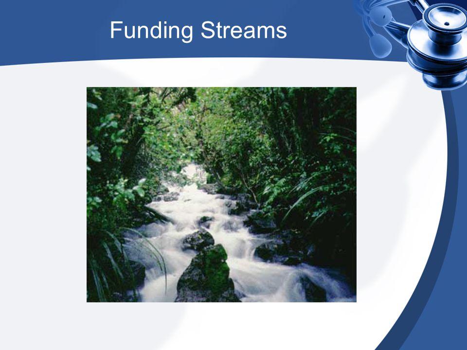 Funding Streams