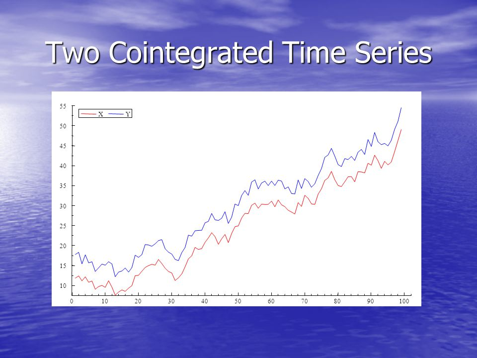 Two Cointegrated Time Series