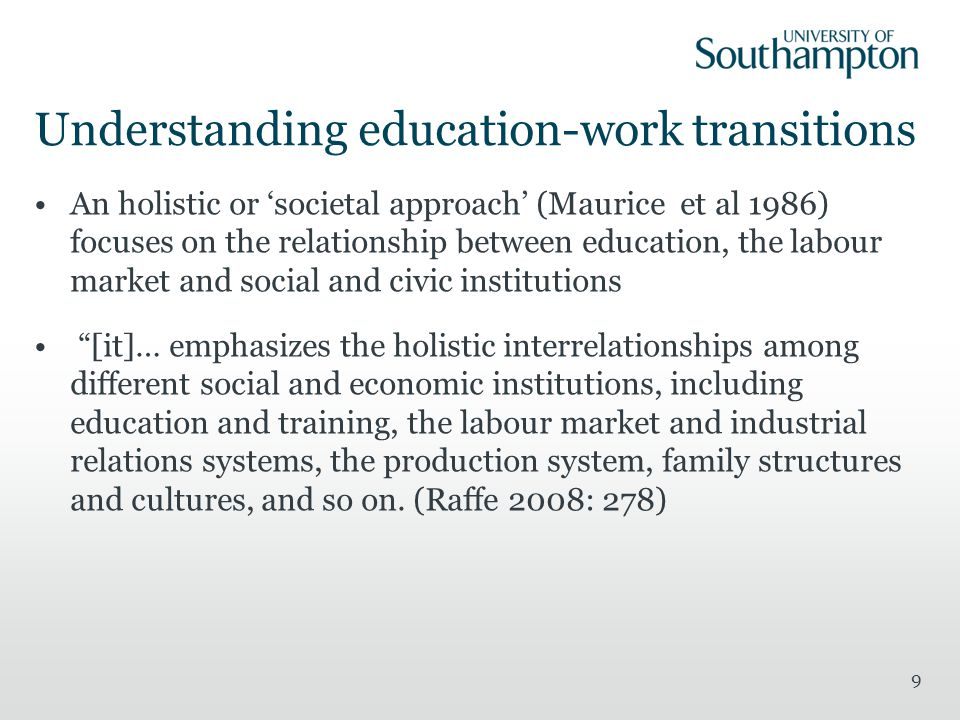 Understanding education-work transitions An holistic or 'societal approach' (Maurice et al 1986) focuses on the relationship between education, the labour market and social and civic institutions [it]… emphasizes the holistic interrelationships among different social and economic institutions, including education and training, the labour market and industrial relations systems, the production system, family structures and cultures, and so on.
