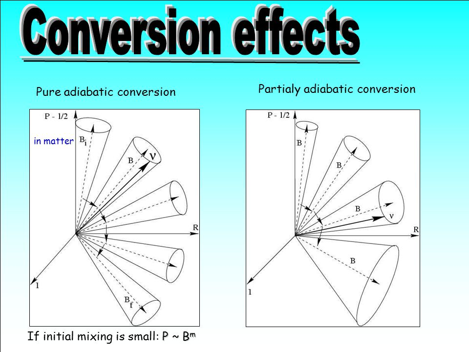 Pure adiabatic conversion Partialy adiabatic conversion   e P ~ B m If initial mixing is small: P ~ B m in matter
