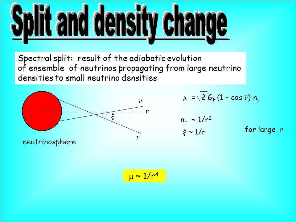 Spectral split: result of the adiabatic evolution of ensemble of neutrinos propagating from large neutrino densities to small neutrino densities r  =