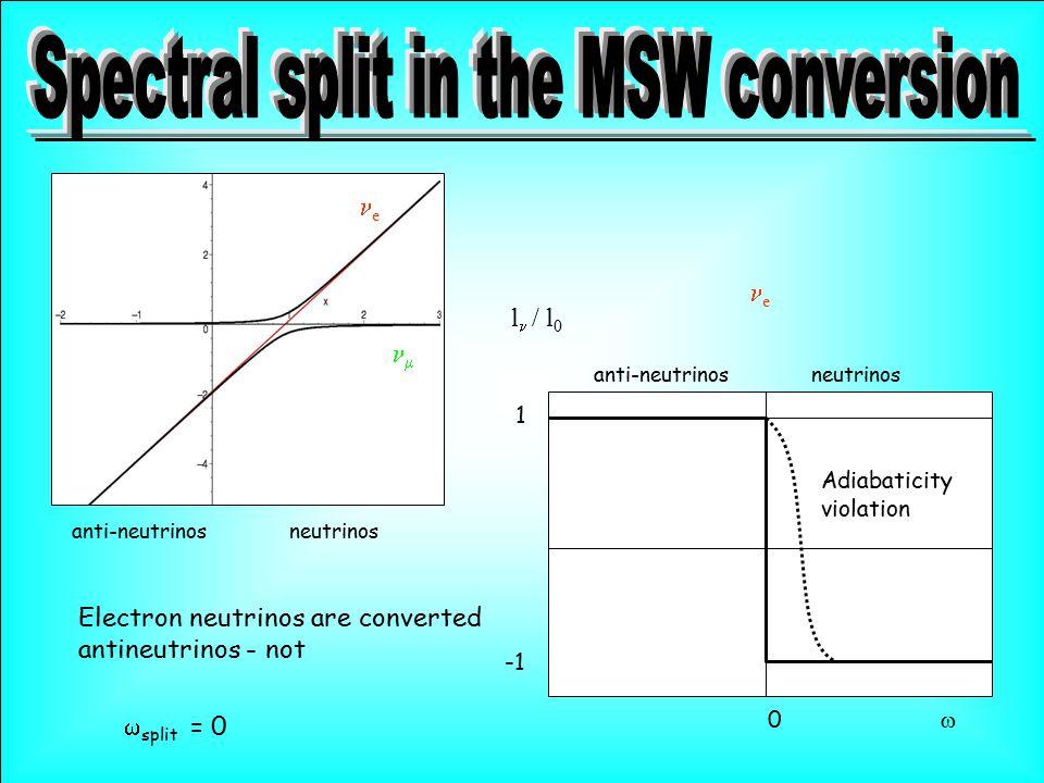 e  l  / l 0  e anti-neutrinos neutrinos 1 anti-neutrinos neutrinos 0  Electron neutrinos are converted antineutrinos - not  split  = 0 Adiabati