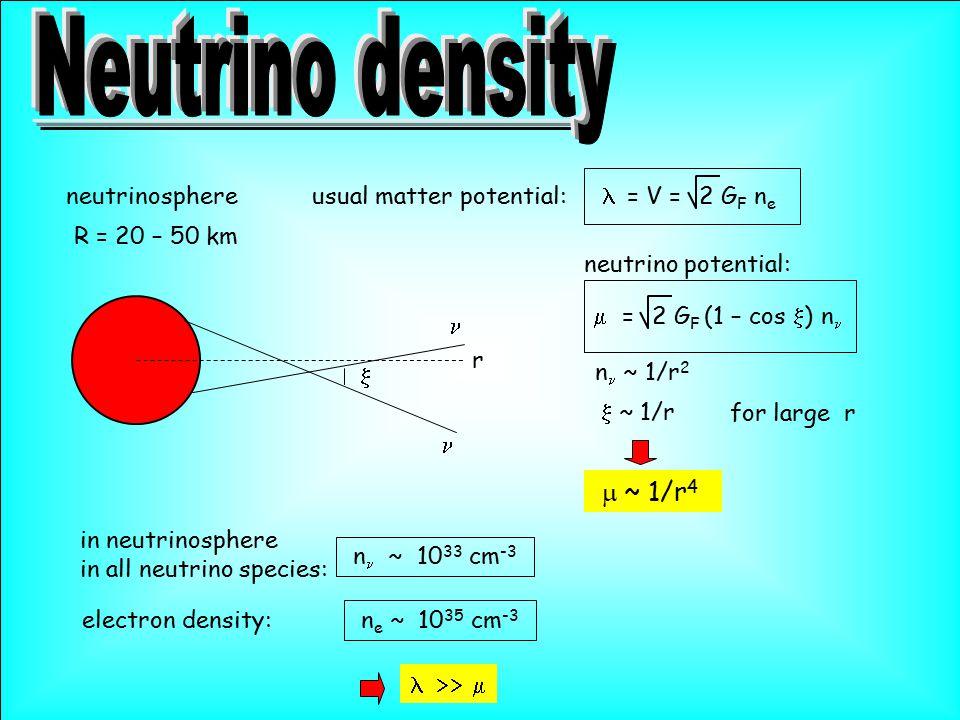 r  = 2 G F (1 – cos  ) n  neutrinosphere n ~ 1/r 2  ~ 1/r  ~ 1/r 4 for large r n ~ 10 33 cm -3 in neutrinosphere in all neutrino species: elect