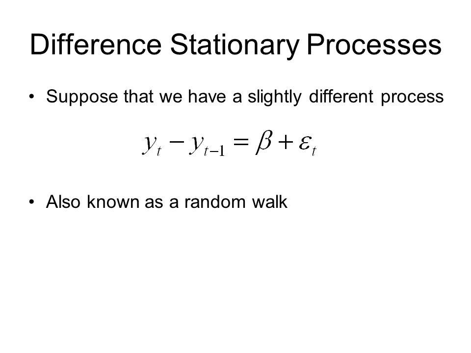 Estimation of a VAR