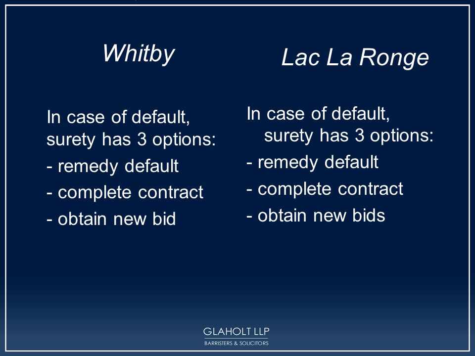 Whitby In case of default, surety has 3 options: - remedy default - complete contract - obtain new bid Lac La Ronge In case of default, surety has 3 o