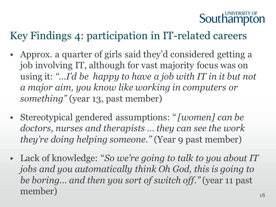 Key Findings 4: participation in IT-related careers Approx.
