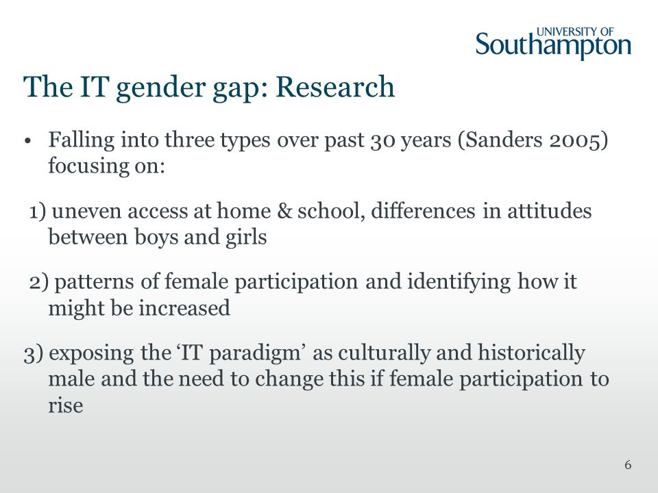 The IT gender gap: Research Falling into three types over past 30 years (Sanders 2005) focusing on: 1) uneven access at home & school, differences in attitudes between boys and girls 2) patterns of female participation and identifying how it might be increased 3) exposing the 'IT paradigm' as culturally and historically male and the need to change this if female participation to rise 6