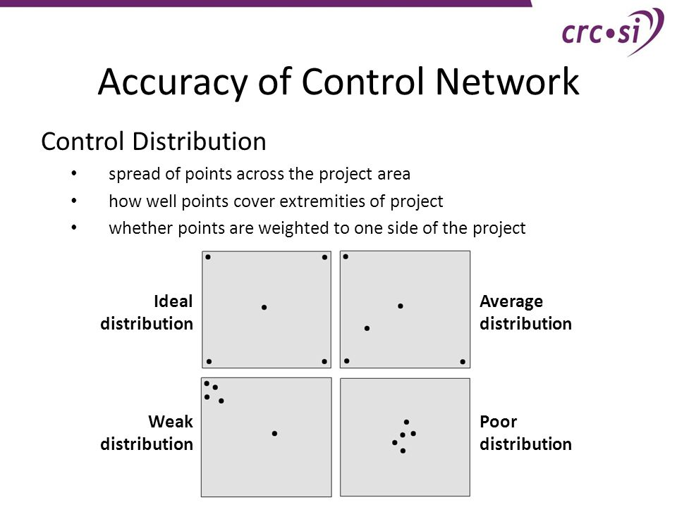 Accuracy of Control Network Control Distribution spread of points across the project area how well points cover extremities of project whether points are weighted to one side of the project Average distribution Ideal distribution Weak distribution Poor distribution