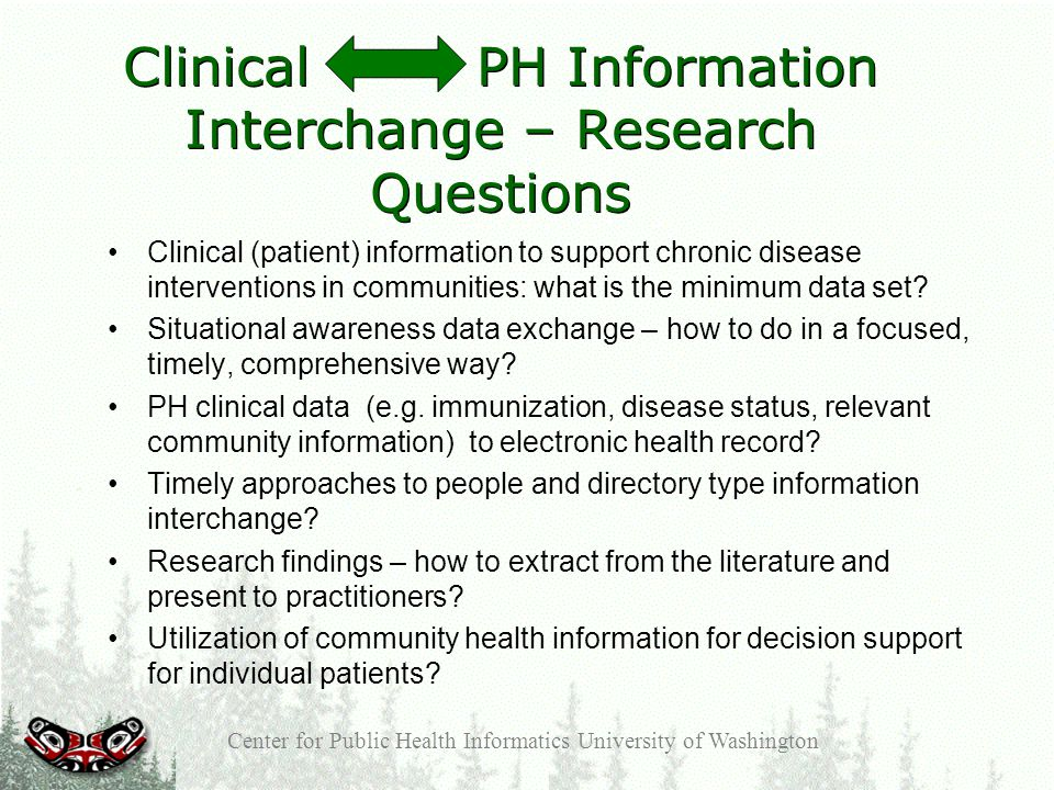 Clinical PH Information Interchange – Research Questions Clinical (patient) information to support chronic disease interventions in communities: what is the minimum data set.