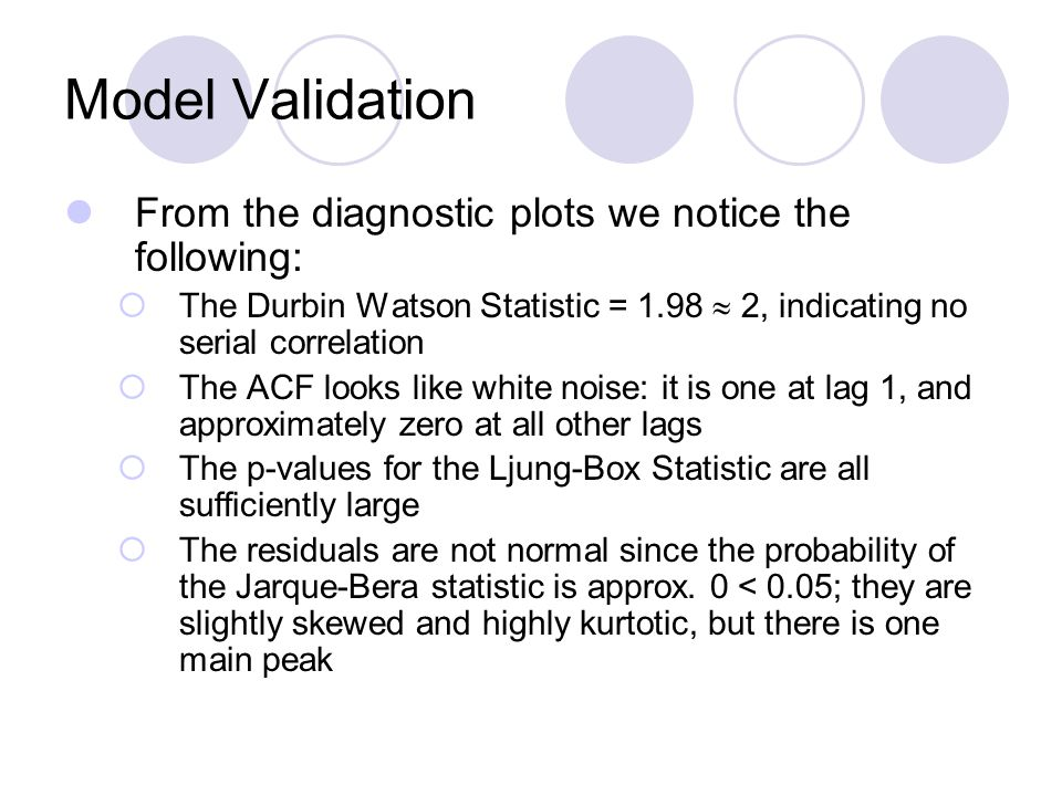 Model Validation From the diagnostic plots we notice the following:  The Durbin Watson Statistic = 1.98  2, indicating no serial correlation  The ACF looks like white noise: it is one at lag 1, and approximately zero at all other lags  The p-values for the Ljung-Box Statistic are all sufficiently large  The residuals are not normal since the probability of the Jarque-Bera statistic is approx.
