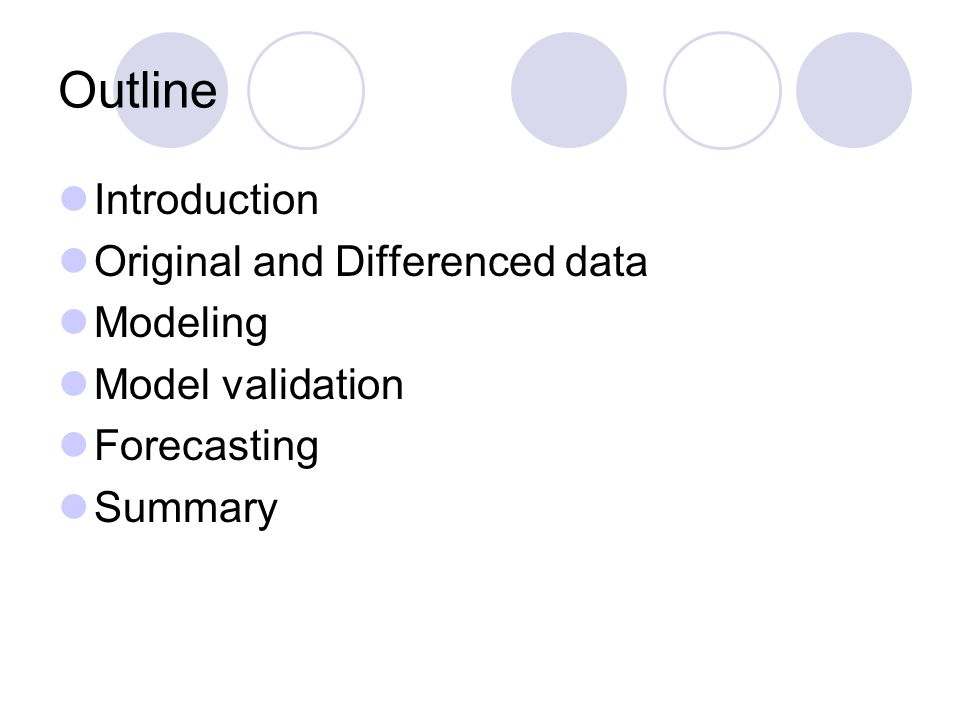 Outline Introduction Original and Differenced data Modeling Model validation Forecasting Summary