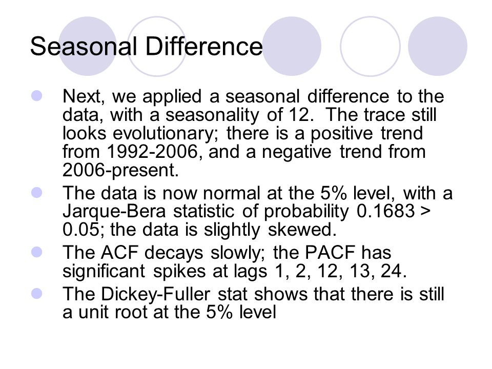 Seasonal Difference Next, we applied a seasonal difference to the data, with a seasonality of 12. The trace still looks evolutionary; there is a posit