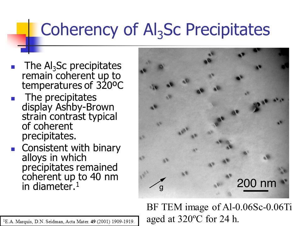 Coherency of Al 3 Sc Precipitates The Al 3 Sc precipitates remain coherent up to temperatures of 320ºC The precipitates display Ashby-Brown strain contrast typical of coherent precipitates.